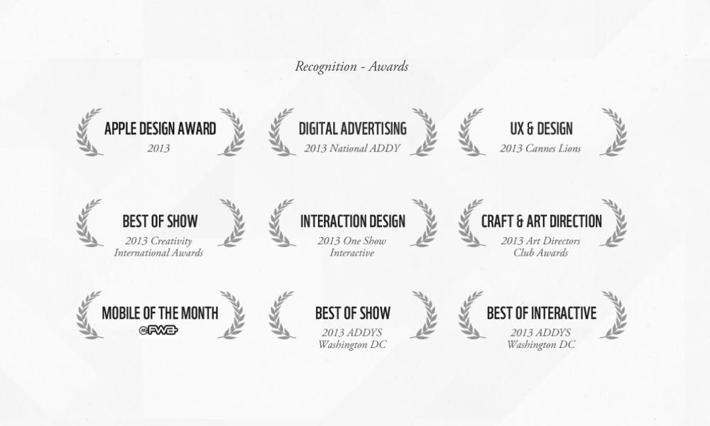 Awards total