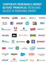 Corporate Renewable Energy Buyers' Principles: Increasing Access to Renewable Energy Brochure