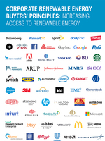Corporate Renewable Energy Buyers' Principles Brochure